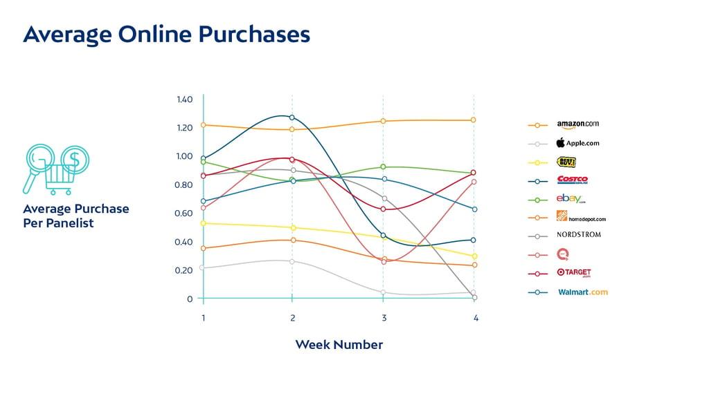 online-shopping-trends-dec-02.jpg