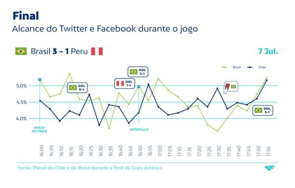 Final-PT_alcance das redes sociais