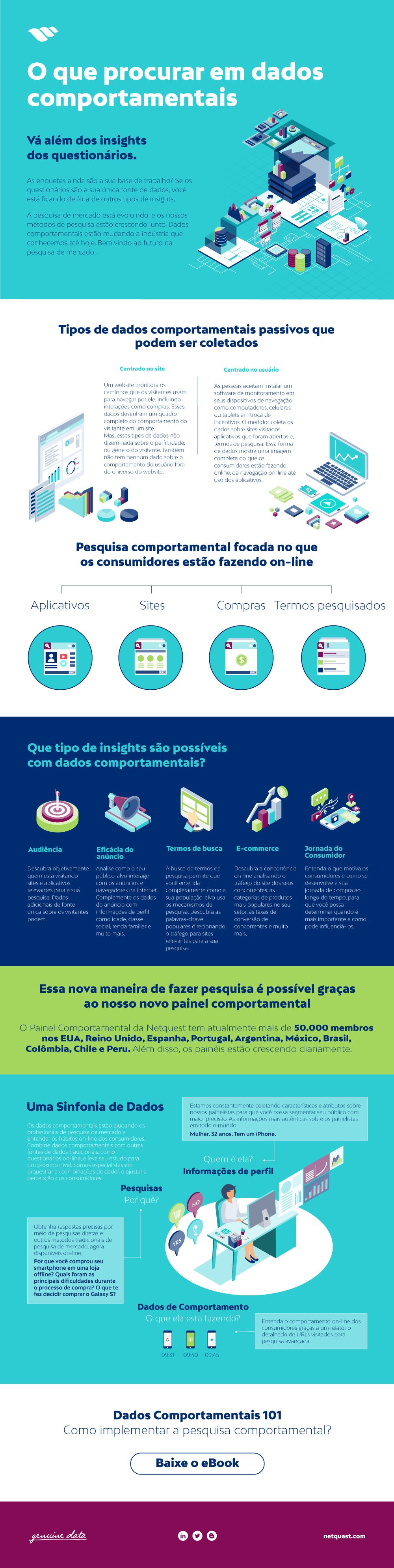 Infografia_behavioraldata_rrss-PT