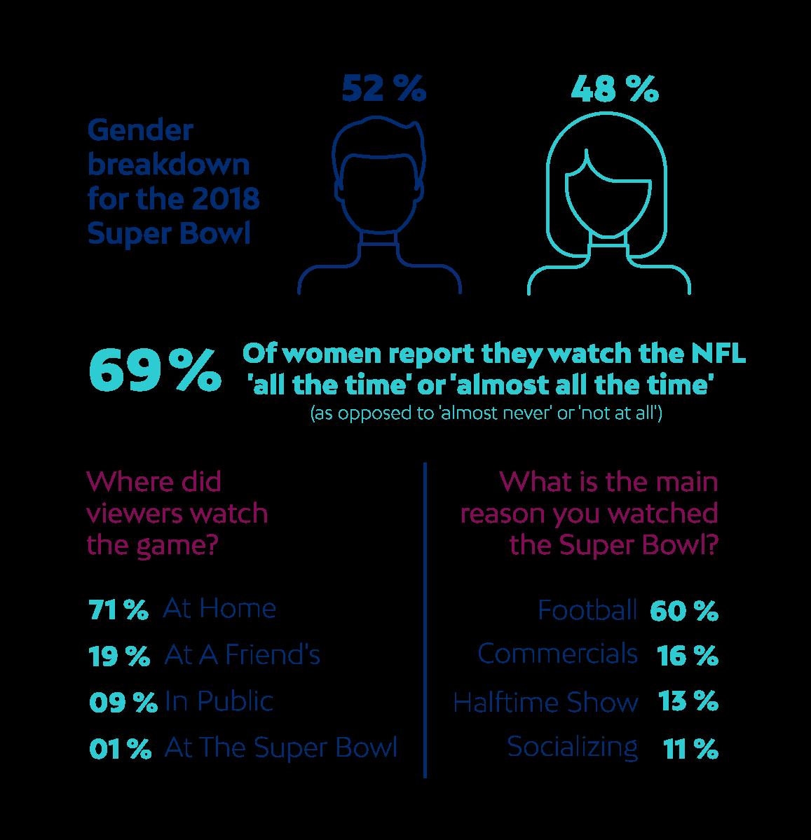 Super-bowl-demographics.png
