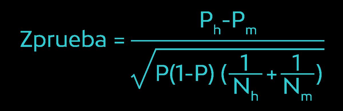 Ecuesta diferencia significativa formula